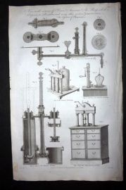 Hall 1789 Antique Print. A View with sections of Princes American Air Pump
